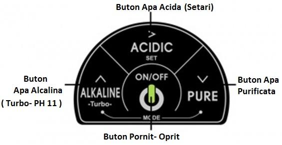 sistem alcalinizare apa