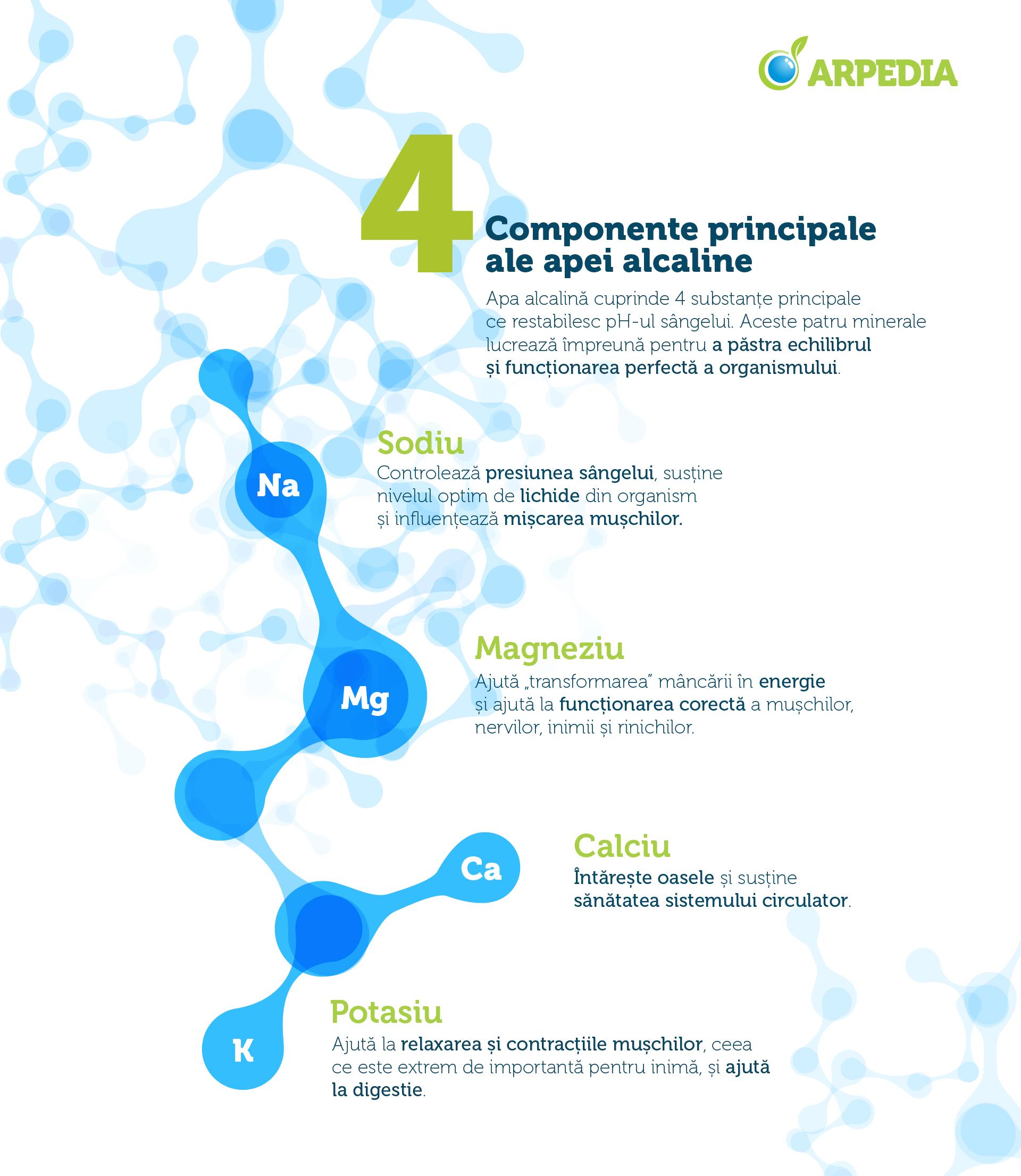 apa alcalină beneficii